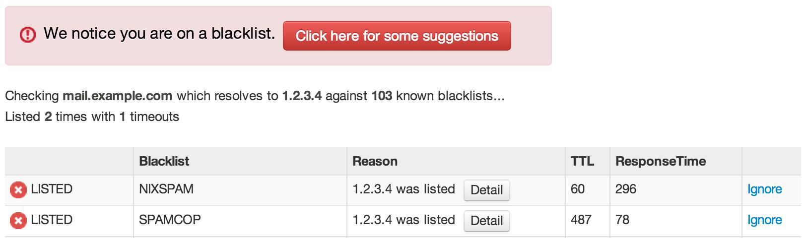 Real-time Black Lists یا RBL چیست؟