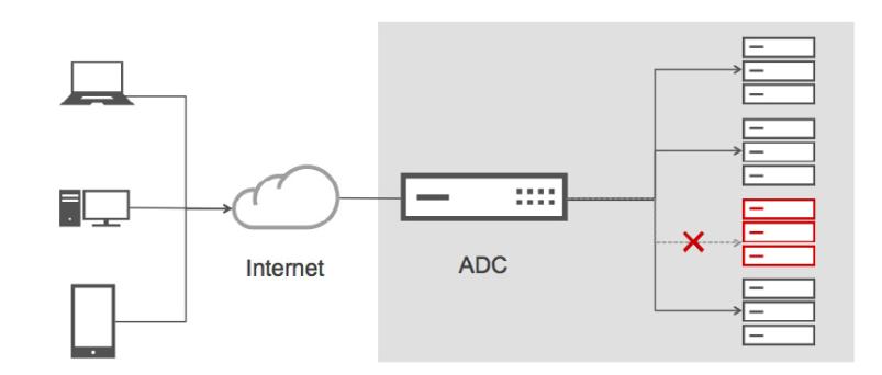 wikiconfig-ADC